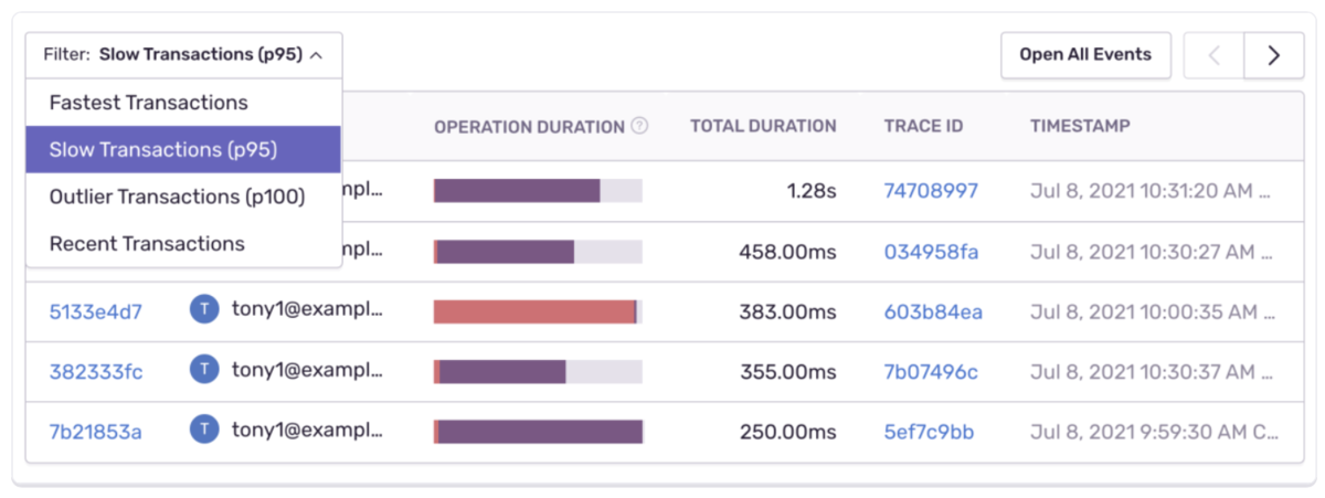 Four metrics every mobile developer should care about