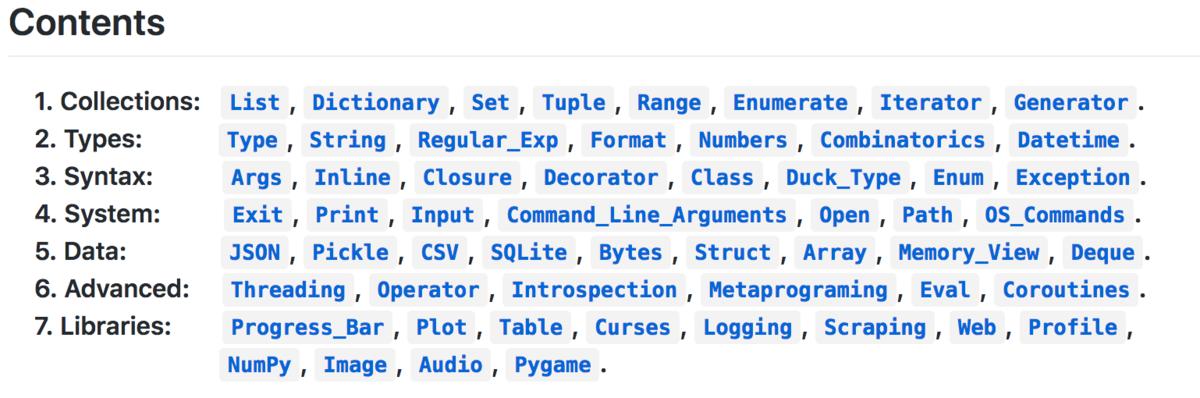 Comprehensive Python cheatsheet