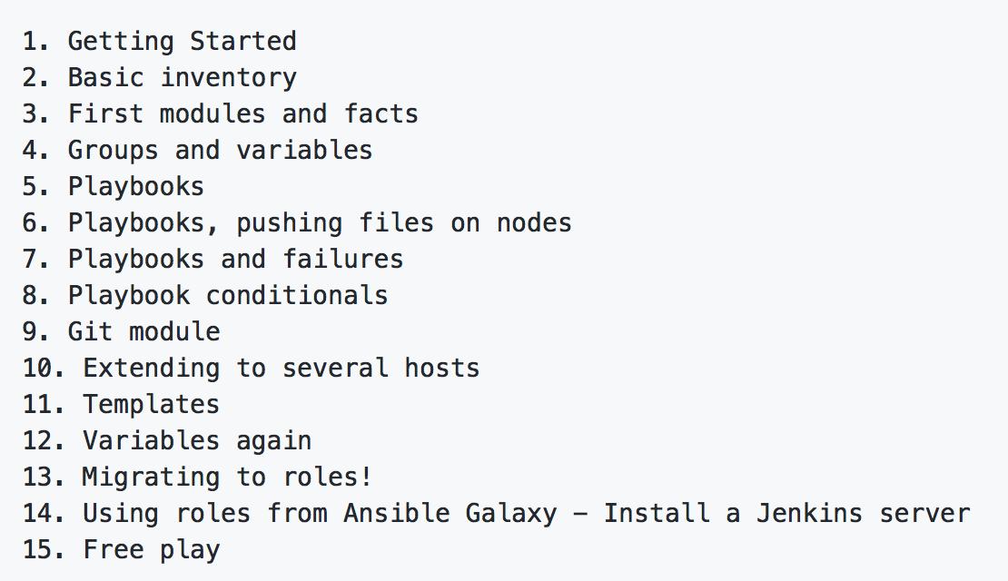Interactive Ansible tutorials with dead simple setup via Docker