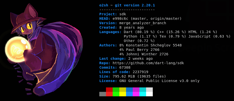 Get your git repo summarized in your terminal