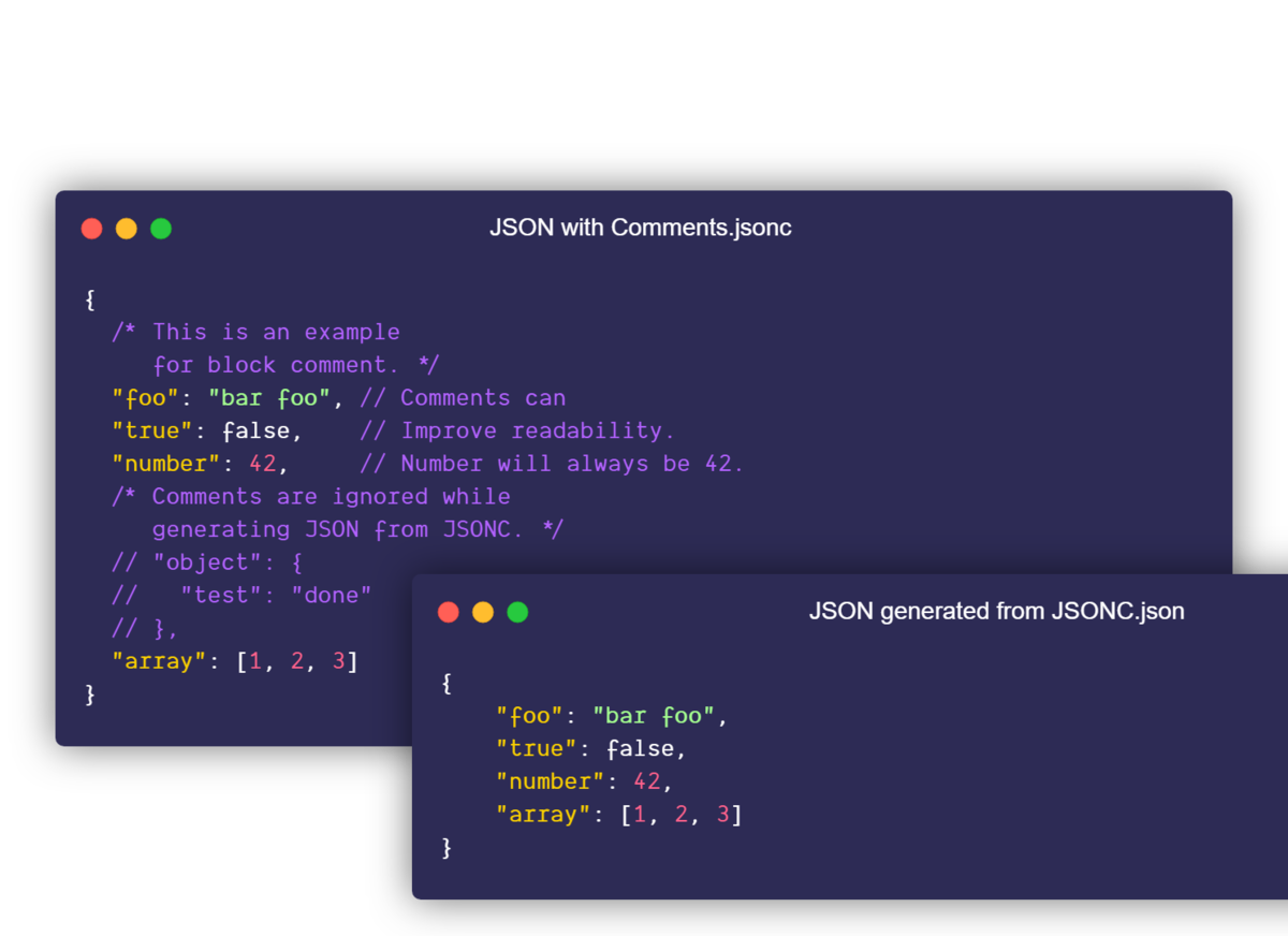JSONC is a superset of JSON which supports comments