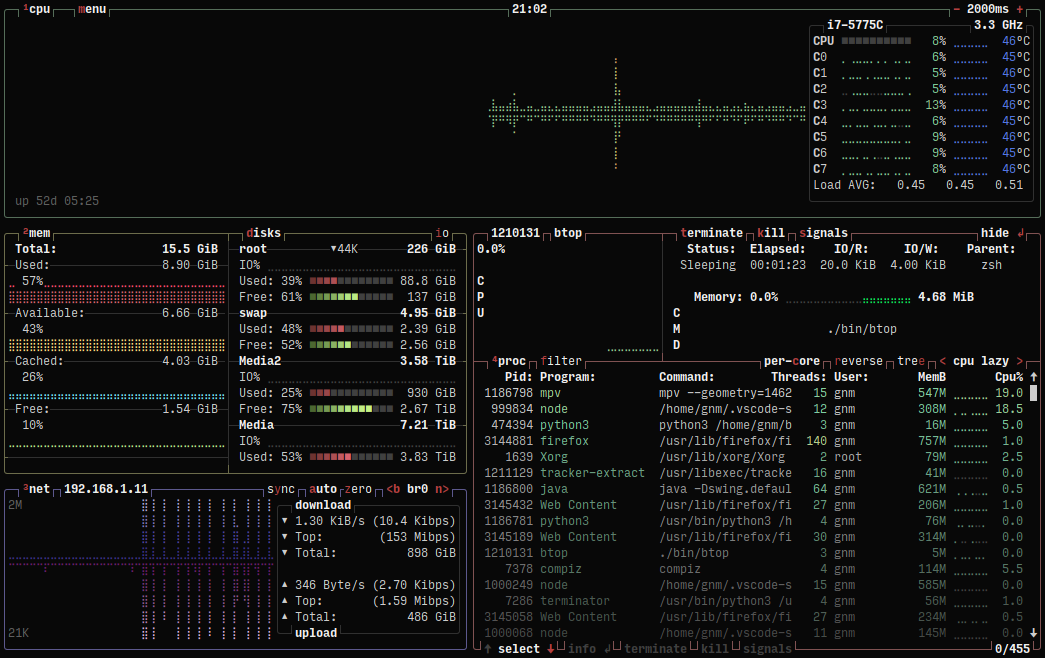 BTOP++ is a power resource monitor for Linux