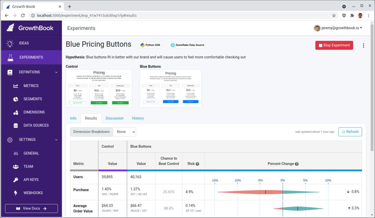 GrowthBook – an open source A/B testing platform