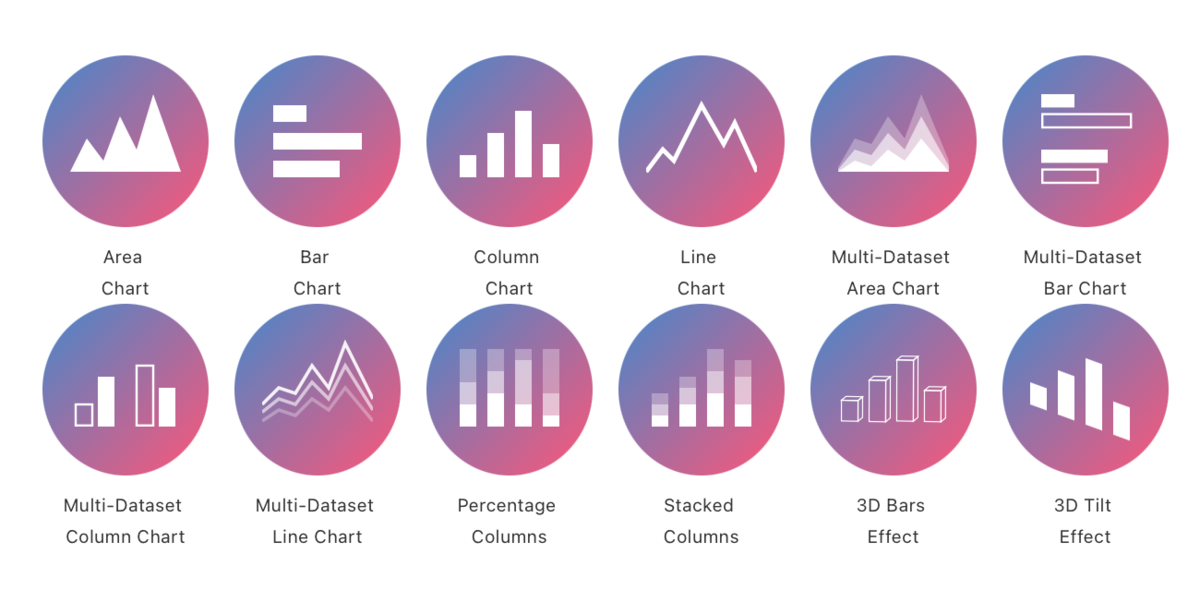 A utility-style CSS framework for data visualization