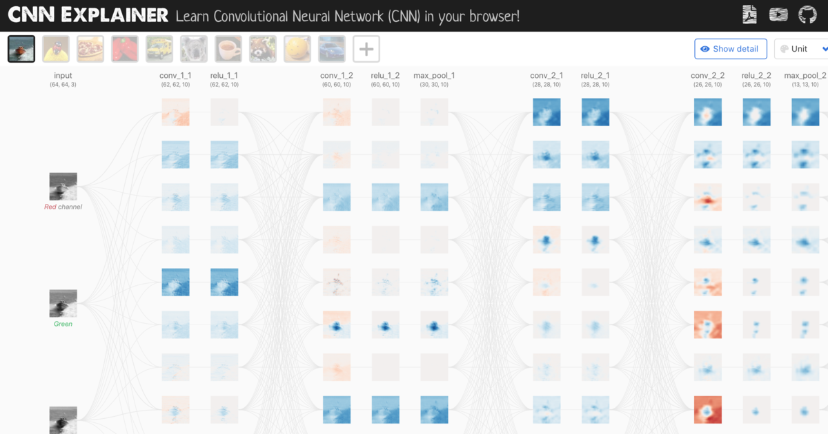 Learn Convolutional Neural Networks in your browser