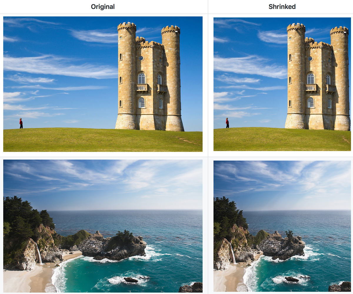 Caire –content aware image resize library