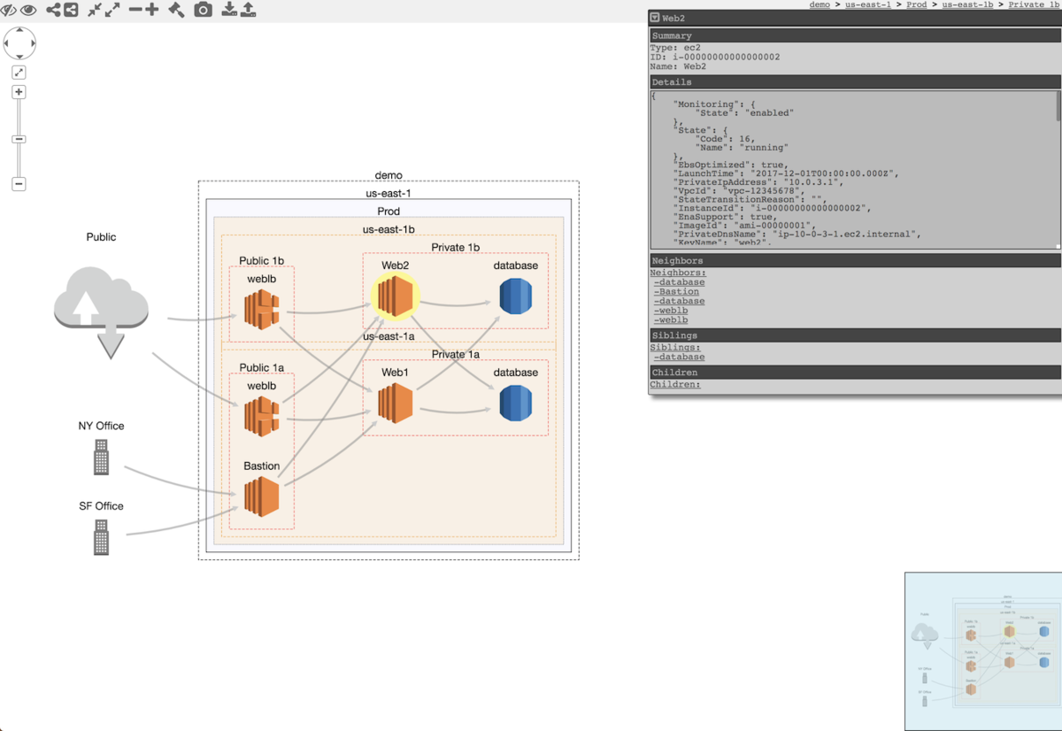 CloudMapper creates network diagrams of AWS environments