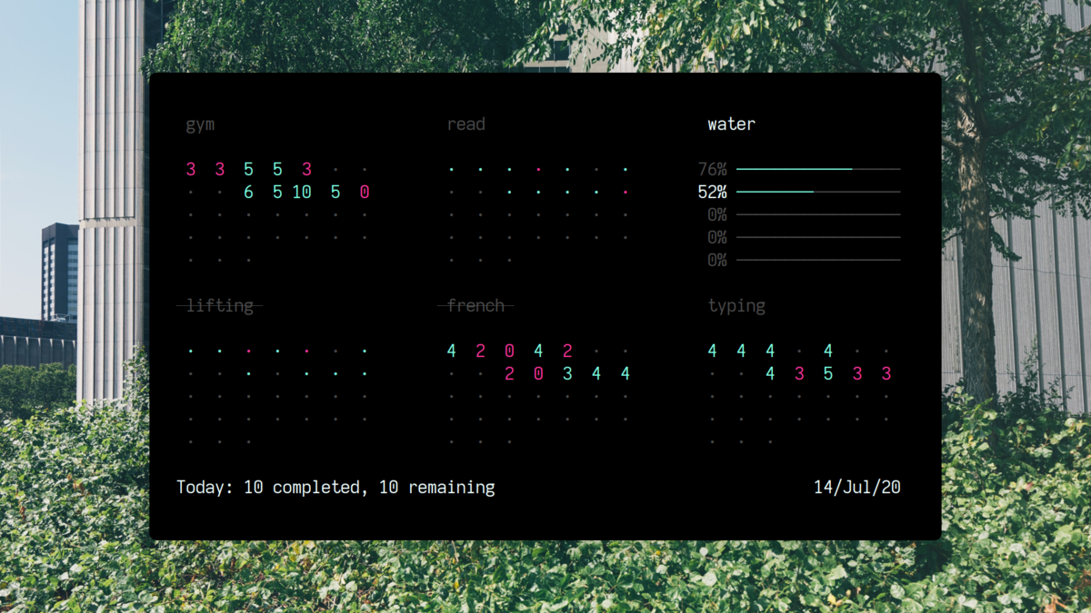 A scriptable, curses-based, digital habit tracker