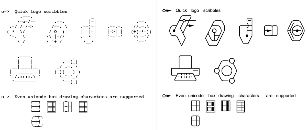 Svgbob – convert your ASCII diagram scribbles into happy little SVG