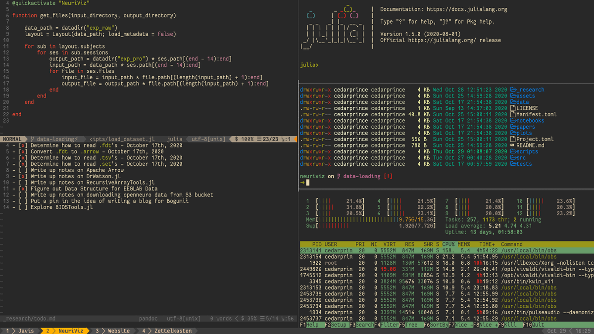 A terminal-based workflow for research, writing, and programming